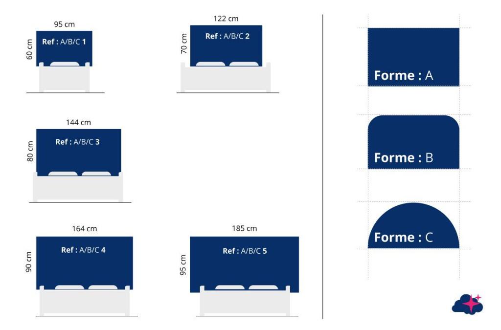 Tête de lit PLANOVISION - Plan & Dimensions